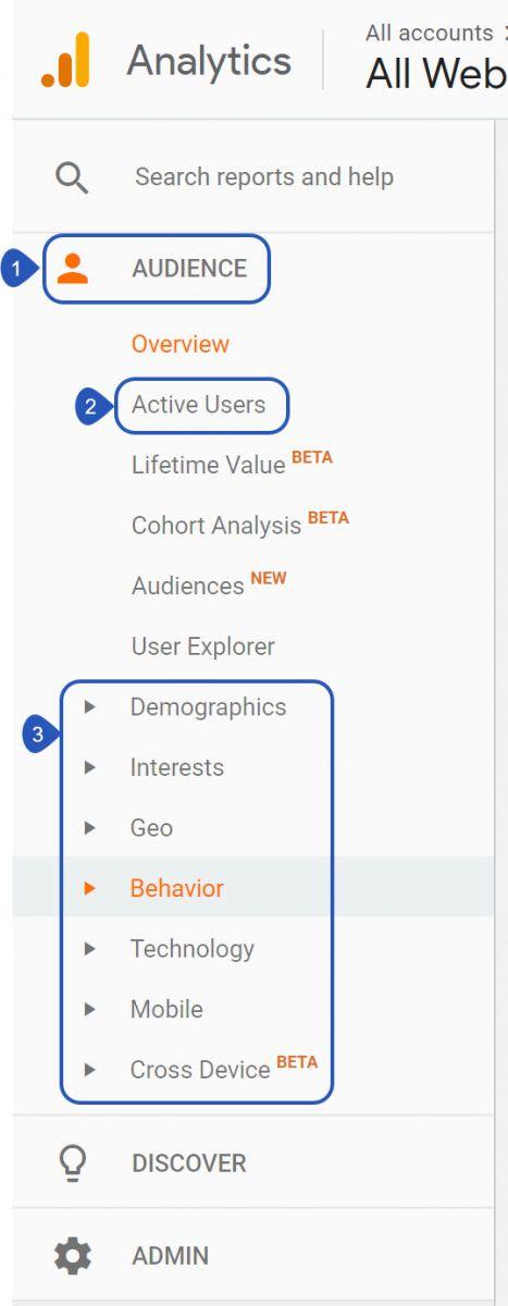 Google analytics - المستخدمون الفاعلون والعائدون Active and Returned Users